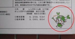 深谷,深谷駅,渋沢栄一,埼玉県,ふっかちゃん