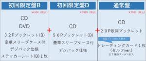 2020,BTS,NEWアルバム,特典,比較,日本,新