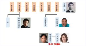 山本寛斎,伊勢谷友介,父,弟,異母兄弟,画像,イケメン